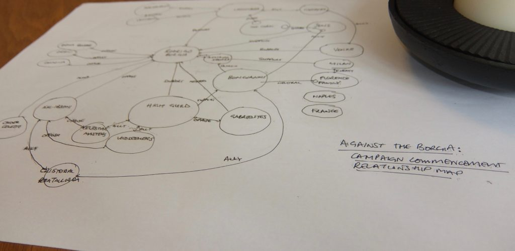 The relationship map just before Session 1
